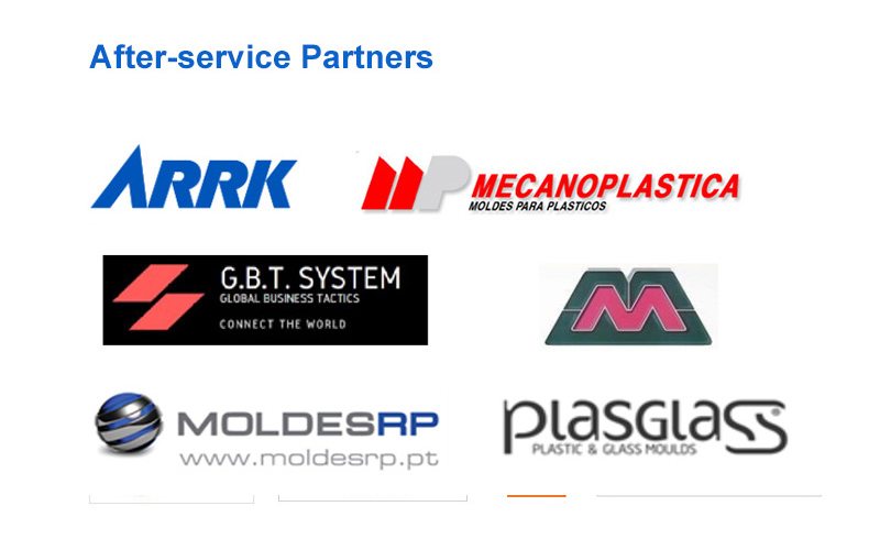 After-service Partners